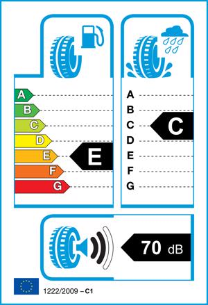 Etichetta per gomma: NOVEX, ALL SEASON 215/55 R16 97V Estive